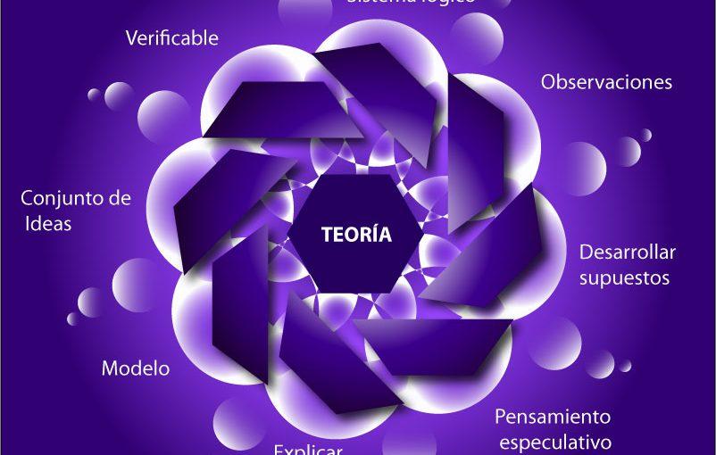 (567) Teoria